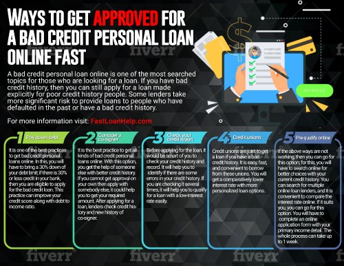 Fast-Bad-Credit-Personal-Loans-For-People-With-Bad-Credit.jpg
