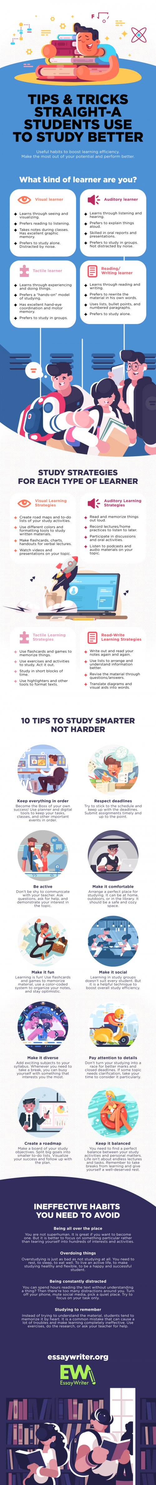 How To Become A Straight-A Student https://essaywriter.org - Tips and tricks straight-a students use to study better. A Real Writer Is Open To Doing Your Essay For A Low Price! We deliver all your orders on time. Also, you'll be pleased to know that 6 out of 10 essays arrive before the deadline for free. All deadlines are met! essaywriter.org, essaywriter, essay writer org,